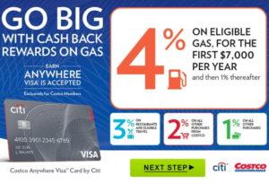 Costcoコストコクレジットカードのキャッシュバック割合