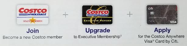Costcoコストコクレジットカード