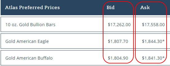株の売り買いアスクとビッド