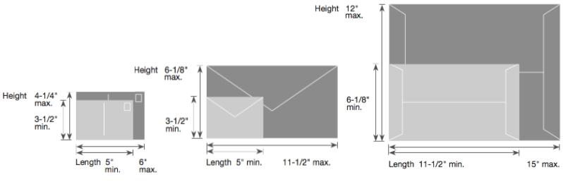アメリカの、はがき、封筒、大型封筒のサイズ展開