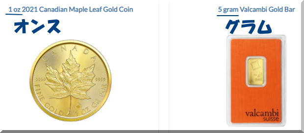 金の重さ表示はオンスとグラム