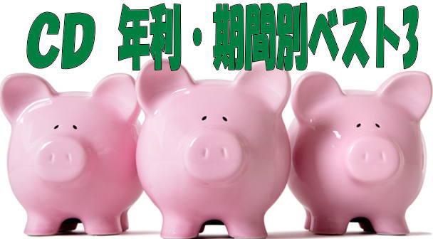 アメリカの定期預金高金利ベスト3(期間別)