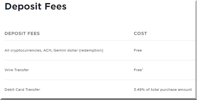 Geminiへの入金手数料